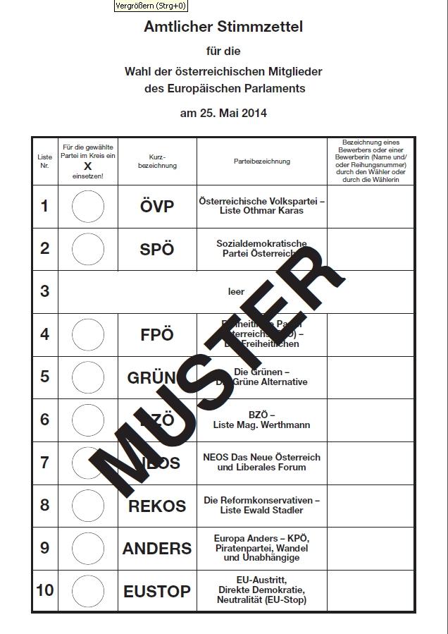 Wahlzettel Richtig Ausfüllen